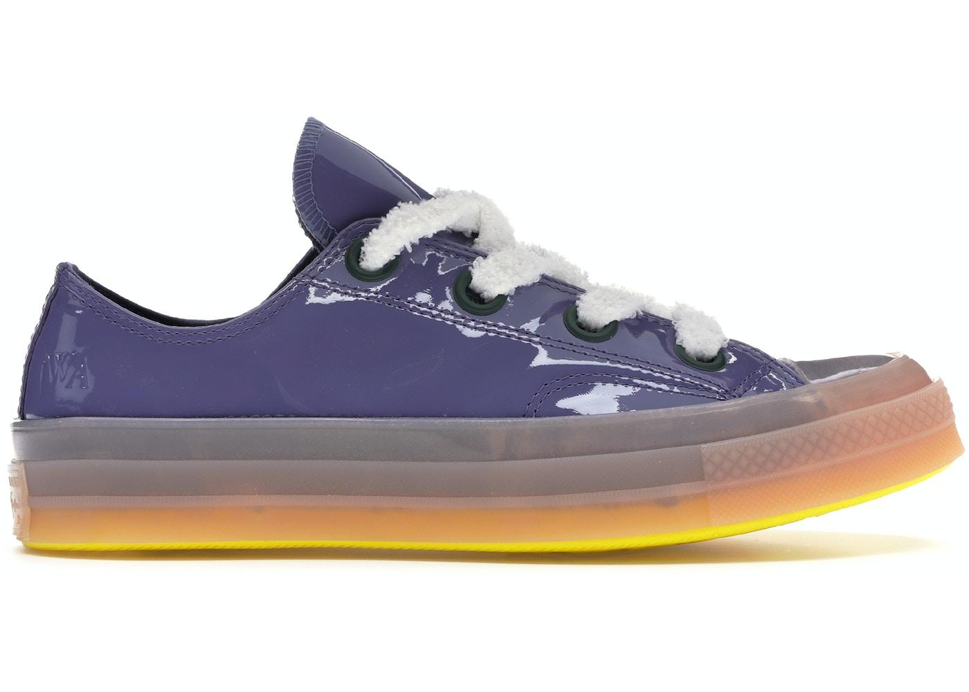56e5025a5884 Footwear - Volatility