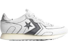 5cb7fa344b4 Footwear - Volatility