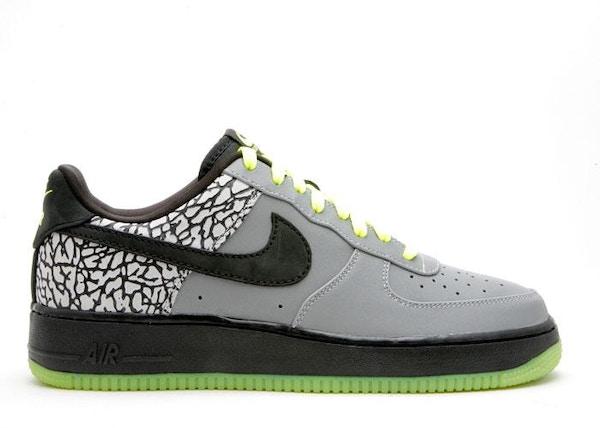Nike Shoes Volatility