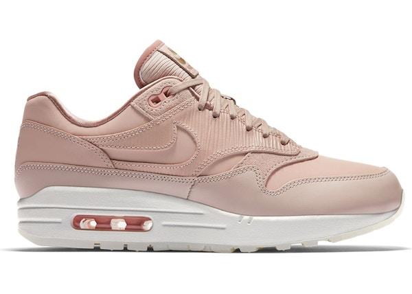 5e048f4f4d3f Nike Air Max 1 Shoes - Most Popular