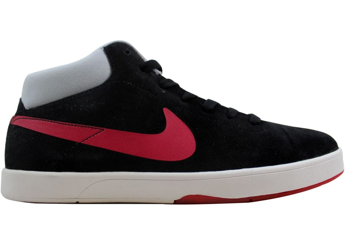 Frente al mar sensación Capilla  Nike SB Eric Koston Mid Black - 653999-061