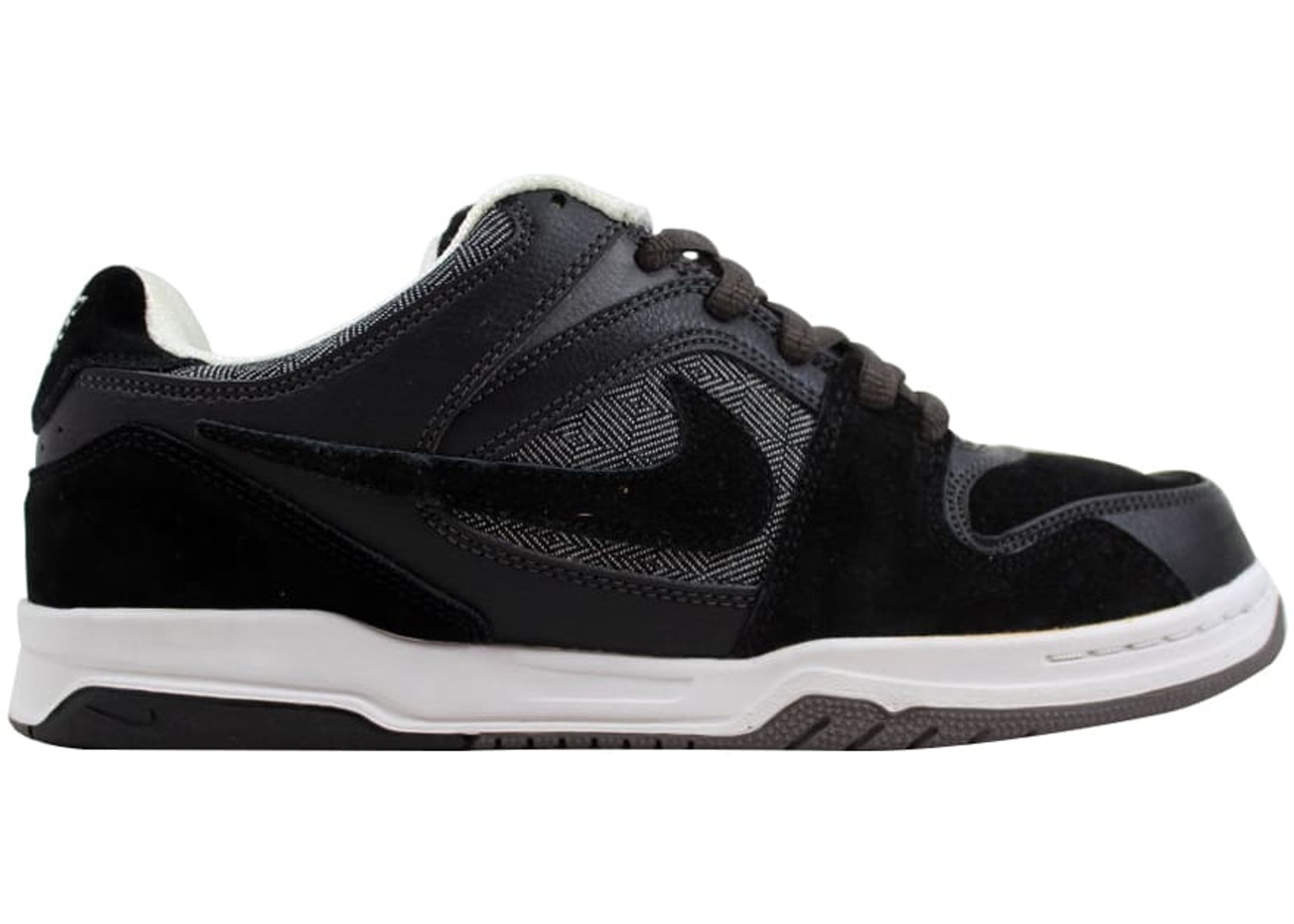 4682420c Sell. or Ask. Size --. View All Bids. Nike Air Zoom Oncore Black