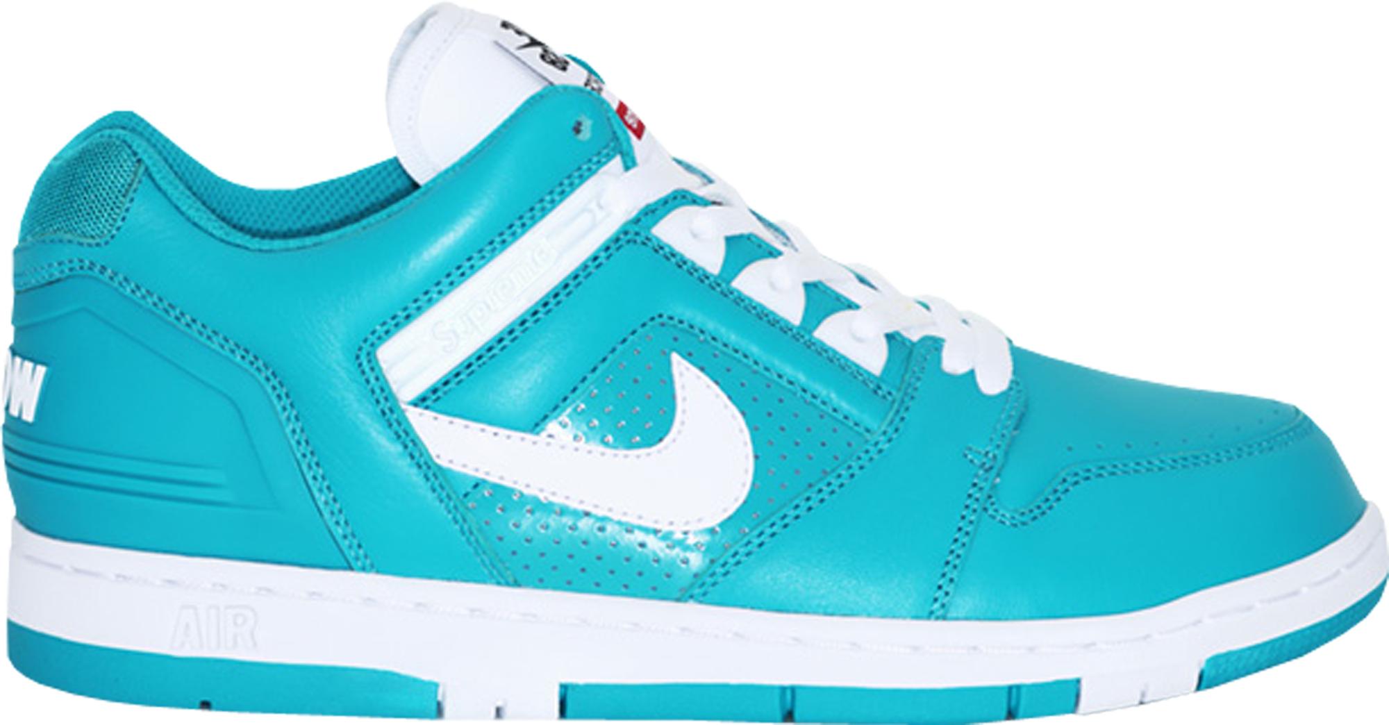 Nike SB Air Force 2 Low Supreme Blue