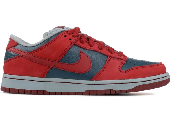 best sneakers 40f5a 2d50c Nike SB SB Dunk Low Shoes - New Lowest Asks