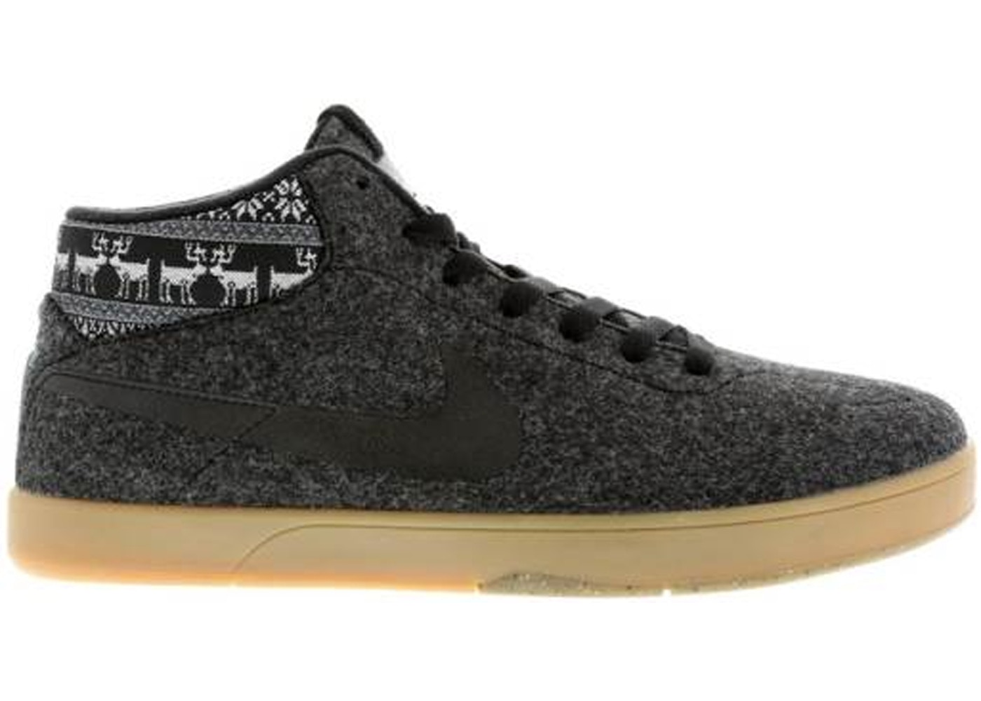 new products 15356 f3ecb Sell. or Ask. Size --. View All Bids. Nike SB Eric Koston ...