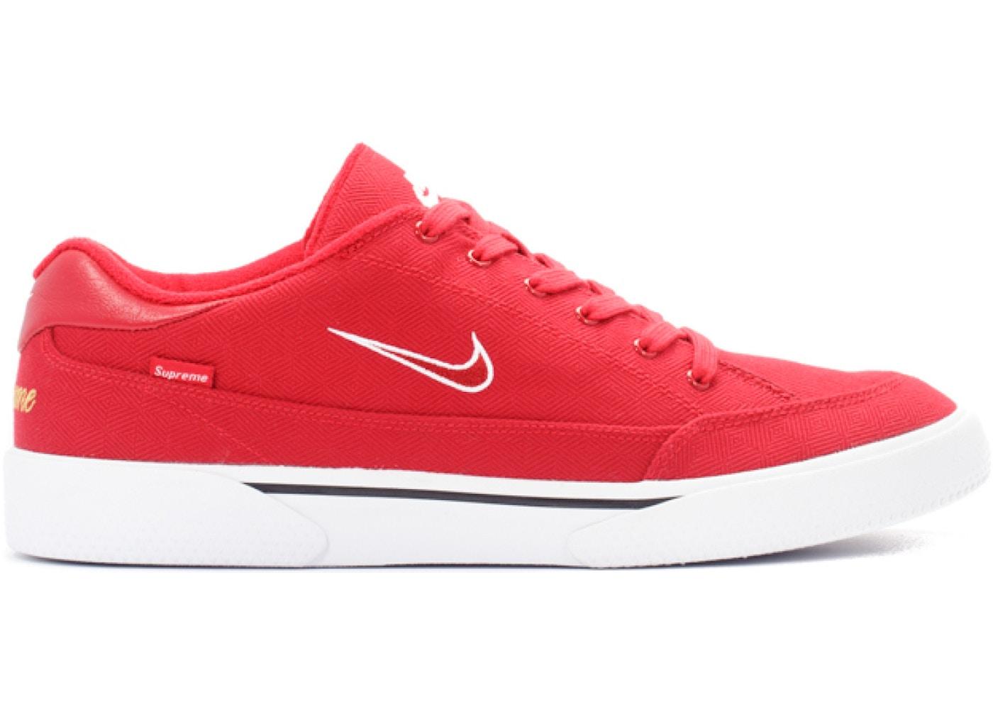 na stopach zdjęcia najlepiej autentyczne całkiem miło Nike SB GTS Supreme Red