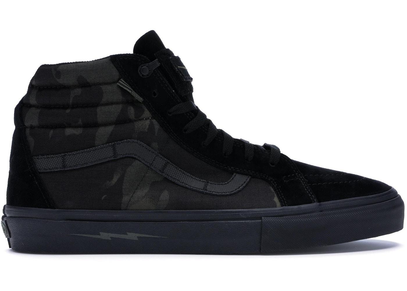 bd4b7551 Footwear - Average Sale Price