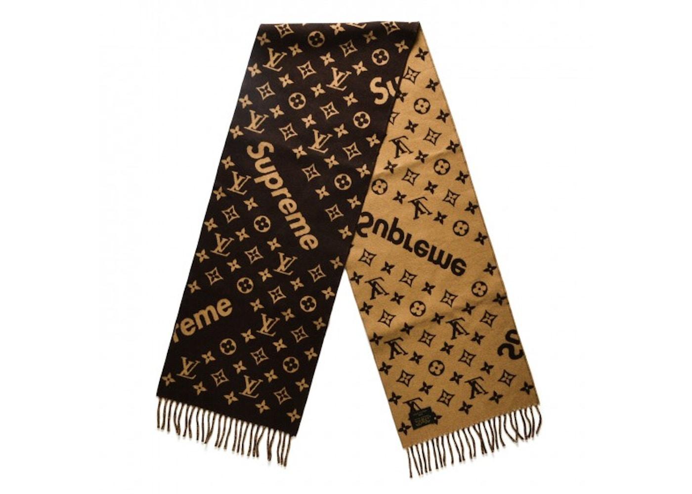 d6e33ba8670c Streetwear - Supreme Accessories - Average Sale Price